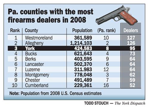 20091021_090006_dealers21c